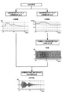 imagen patente vibracion haptica nintendo Mundo N